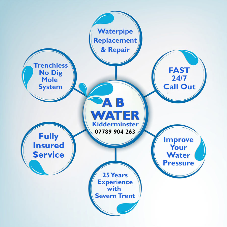 waterpipe-replacement-worcestershire-infographic