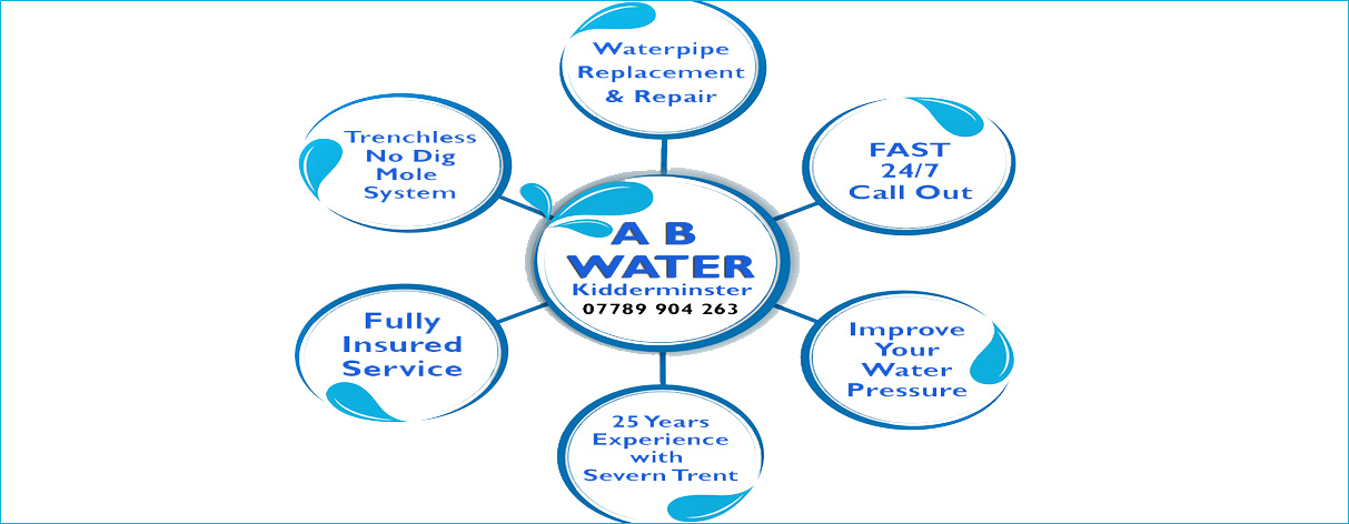 waterpipe-replacement-worcestershire